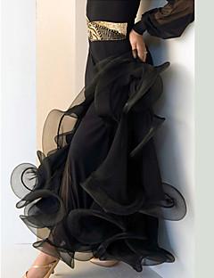 budeme taneční taneční dny dámské výkonné přisedlé sukni