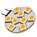 olcso Bajonettzáras LED lámpák-SENCART 1.5W 3200lm G4 LED betűzős izzók 9 LED gyöngyök SMD 5050 Meleg fehér 12V