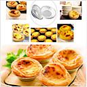voordelige Bakgerei-Bakvormen gereedschappen Muovi DHZ Cake / Cupcake bakvorm 1pc