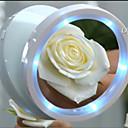 preiswerte Kosmetik-Boxen, Taschen & Töpfe-Makup Spiegel Bilden 1 pcs Sonstiges Material Rund Kosmetikum Pflegezubehör