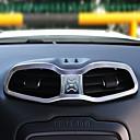 זול פנים הרכב - עשו זאת בעצמכם-רכב רכב מיזוג אויר פנים הרכב - עשו זאת בעצמכם עבור Jeep עָרִיק