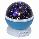 cheap Décor Lights-LED Lighting Projector Lamp Galaxy Starry Sky Glow Romantic Toy Gift