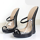 preiswerte Damen Sandalen-Damen Schuhe PU Frühling Sommer Neuheit Sandalen Keilabsatz Runde Zehe Schwarz / Party & Festivität