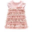 ieftine Set Îmbrăcăminte Bebeluși-Bebelus Fete De Bază Mată Manșon scurt Bumbac Rochie / Copil