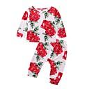 ieftine Set Îmbrăcăminte Bebeluși-Bebelus Fete Activ / De Bază Sport Imprimeu Manșon Lung Lung Bumbac Set Îmbrăcăminte