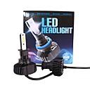 preiswerte Taglichter-2pcs H3 Auto Leuchtbirnen 90 W Integrierte LED 9000 lm 2 LED Nebelscheinwerfer For Volkswagen / Toyota / Hyundai CR-V / Accord / Polo Alle Jahre