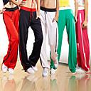 halpa Kuntoilu-, juoksu- ja joogavaatetus-Naisten Tasku Joogahousut Urheilu Color Block Modaali Spandex Alaosat zumba Tanssi Juoksu Pluskoko Activewear Kevyt Hengittävä Antistaattinen Hikeä siirtävä Erittäin elastinen Löysä