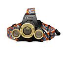 preiswerte Fernrohre, Ferngläser & Teleskope-4800 lm Stirnlampen / Fahrradlicht LED 3 / 4.0 Modus - U'King Zoomable- / einstellbarer Fokus / Kompakte Größe