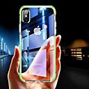 ieftine Cazuri telefon & Protectoare Ecran-Maska Pentru Apple iPhone XR / iPhone XS Max Anti Șoc / Transparent Capac Spate Mată Moale TPU pentru iPhone XS / iPhone XR / iPhone XS Max