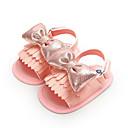 cheap Girls' Dresses-Girls' PU(Polyurethane) Sandals Toddler(9m-4ys) Comfort Walking Shoes Bowknot Gold / White / Pink Summer