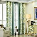 halpa Ikkunoiden verhot-Nykyaikainen Pimennys 2 paneeli Verho Olohuone   Curtains