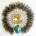 זול שעוני קיר-ארופאי תלויי קיר זכוכית פלסטיק ומתכת עגול בבית