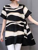 ieftine Bluză-Pentru femei Mărime Plus Size Bluză Dungi Imprimeu / Vară