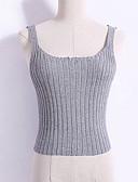 ieftine Bluze & Camisole Femei-Pentru femei Cu Bretele Tank Tops Mată / Zvelt