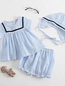 tanie Zestawy ubrań dla niemowląt-Dziecko Dla dziewczynek Casual Kolorowy blok Krótki rękaw Komplet odzieży / Brzdąc