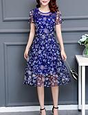 tanie Sukienki-Damskie Puszysta Podstawowy Linia A Sukienka - Geometric Shape Midi / Lato