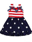 Χαμηλού Κόστους Βρεφικά φορέματα-Μωρό Κοριτσίστικα Ενεργό / Βασικό Καθημερινά / Αργίες Ριγέ Φιόγκος / Σουρωτά Αμάνικο Κανονικό Ως το Γόνατο Βαμβάκι / Πολυεστέρας Φόρεμα Θαλασσί / Νήπιο
