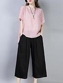 ieftine Tricou-Pentru femei Activ Set - Mată / Geometric, Pantaloni Plisată