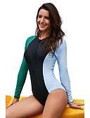 cheap One-piece swimsuits-Women's Basic Rainbow High Waist One-piece Swimwear - Color Block L XL XXL Rainbow / Sexy