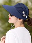 billige Hatter til damer-Dame Grunnleggende Solhatt Geometrisk Lerret Lilla Fuksia Kakifarget