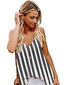 Χαμηλού Κόστους T-shirt-Γυναικεία Αμάνικη Μπλούζα Ριγέ Τιράντες Μαύρο L