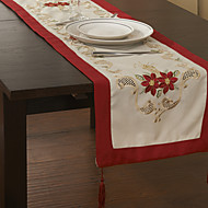 cheap Table Linens-Cotton Blend Square Table Runner Patterned Eco-friendly Table Decorations