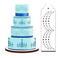 billige Bakeredskap-Bakeware verktøy Plast Ferie / Kreativ Kjøkken Gadget / Valentinsdag For kjøkkenutstyr Rektangulær Dessertverktøy 1pc