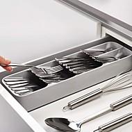 povoljno -kuhinjska ladica organizator pladanj žlica pribor za jelo odvajanje završna kutija za pribor jelo pribor kuhinja organizacija za pohranu