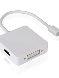 cheap -Square Mini DP Thunderbolt to DVI VGA HDMI HDTV Adapter 3 in 1 for Apple MacBook Air Pro iMac