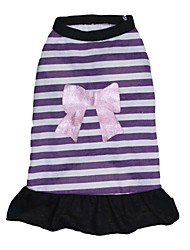 Cat Dog Dress Blue Dog Clothes Summer Spring/Fall Stripe Fashion Casual/Daily