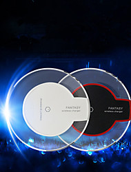 New Transparent Qi Wireless Charger Charging Transmitter Charging  for iPhone I6/I6plus/I5S Samsung S6/S6 edge /HTC
