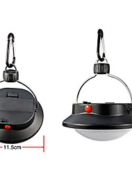 cheap -1 Lanterns & Tent Lights LED 350lm 1 Mode Emergency Camping / Hiking / Caving