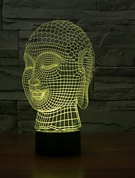 Hot Selling 3d Effect Buddha Shape Touch Light Lamp Color-Changing Night Light
