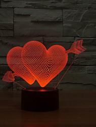 Недорогие -высокое качество красочные двойная любовь форме сердца свет ночи 7 цветов Светодиодная лампа ночь свет настенные светильники для свадьбы