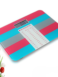 cheap -1 PC The New Cute Fashion Weighing Scales Electronic Scales Body Scales