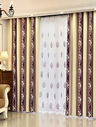 Two Panels European Style Luxury Chenille Jacquard Craft Thick  Curtains Children Living Room Restaurant Curtains