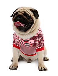 cheap -Cat Dog Shirt / T-Shirt Sweatshirt Vest Dog Clothes Classic Cute Holiday Casual/Daily Fashion Sports Stripe Red Blue Costume For Pets