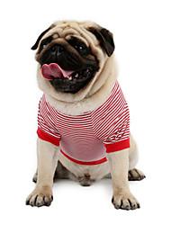 cheap -Cat Dog Shirt / T-Shirt Sweatshirt Vest Dog Clothes Stripe Red Blue Cotton Costume For Pets Men's Women's Classic Cute Casual/Daily