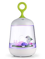 BRELONG Micro Landscape Plants Nightlight Bedroom - Butterfly / Rabbit