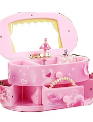 cheap -Music Box Toys Dancing Furniture Plastics 1 Pieces Not Specified Kids Birthday Gift