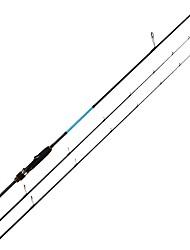economico -Canna da pesca Canna da spinning Acciaio al carbonio 192 cm Pesca a mulinello Spinning Pesca a jigging Pesca di acqua dolce Pesca con