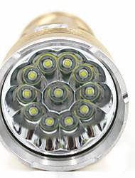 Недорогие -ANOWL 6262 Светодиодные фонари Светодиодная лампа 7700lm 5 Режим освещения Портативные / Простота транспортировки Походы / туризм /