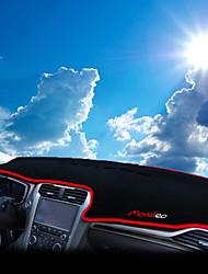 economico -Settore automobilistico Dashboard Mat Tappetini interno auto Per Ford Tutti gli anni Mondeo