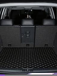 Недорогие -автомобильный Магистральный коврик Коврики на приборную панель Назначение Mercedes-Benz Все года GLC GLK300 GLC260 GLA220 GLE320 ML400