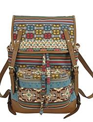 abordables -Mujer Bolsos Lona / PU mochila Diseño / Estampado Maroon