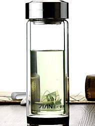 Недорогие -Drinkware Высокое боровое стекло Стекло сохраняющий тепло 1 pcs