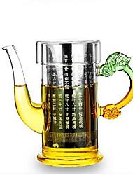cheap -1pc Glasses Coffee and Tea Cute Heatproof High Quality Creative ,  12*6cm