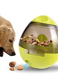 Недорогие -Жевательные игрушки Быстрая установка Милый Бокал ABS + PC Назначение Животные