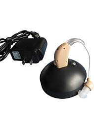 Недорогие -Factory OEM Уход за кожей JZ-1088F для Муж. и жен. Мини / Эргономический дизайн / Легкий и удобный / Легкость