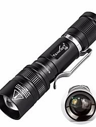 Недорогие -Tank007 F2 Светодиодные фонари Светодиодная лампа Двойной LED LED 2 излучатели 2 Режим освещения Водонепроницаемый, Портативные, Очаровательный